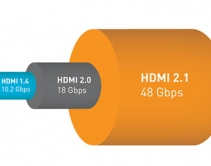 HDMI Corner: Playing the Numbers Game with New Rev 2.1