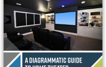 A Diagrammatic Guide To Home Theater In-Ceiling Speaker Placement