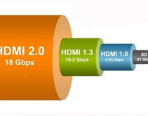 Decoding HDMI Bandwidth: What's the Deal? Is It 10Gbps, 18Gbps or 30Gbps?