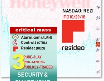 Resideo's Security, Home-Automation IPO: Comparing REZI, CTRL, ALRM
