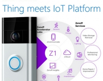 Ring Becomes IoT Powerhouse Overnight, Hires Entire Zonoff Smart-Home Team