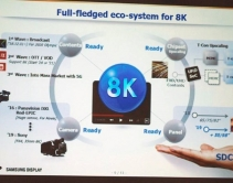 Moving the 8K Needle: Continuing Education, More Efficient Video Codecs, Fatter Broadband Pipes