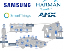 Samsung to Acquire Harman for Connected Car; What About AMX for Smart Home?