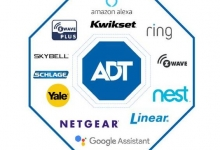 ADT Optimistic About Amazon Alexa; Reports Q3 Revenues Up 6%