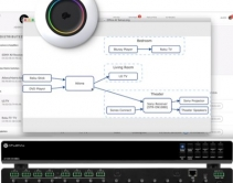 Josh.ai's First Voice Control for Multisource, Multizone A/V Finally Arrives