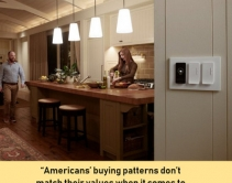 Smart Home Survey Shows Conflicting Consumer Sentiment