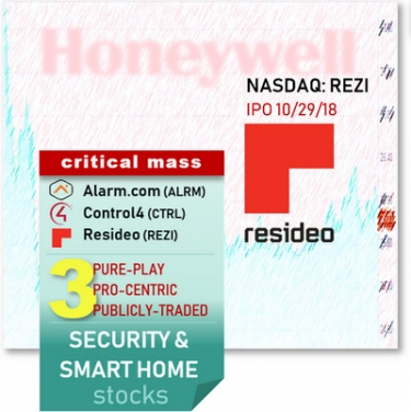 Resideo's Security, Home-Automation IPO: Comparing REZI