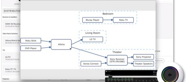 Control & Automation - CE Pro