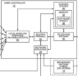 Apple's 'Centralized Home Controller' Patent Suggests Apple TV as Automation Hub